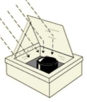 22-04-2010 Solar cooker • Principle : Sunlight is converted to heat energy that is use for
