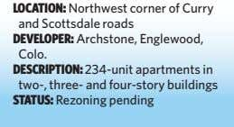 LOCATION: Northwest corner of Curry and Scottsdale roads DEVELOPER: Archstone, Englewood, Colo. DESCRIPTION: 234-unit
