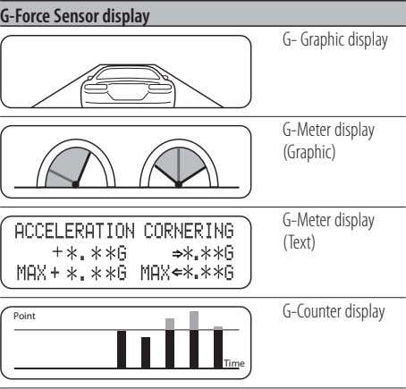 G-Force Sensor display G- Graphic display G-Meter display (Graphic) G-Meter display (Text) G-Counter display Point