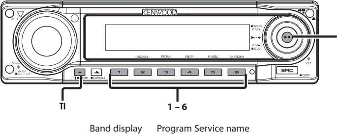TI 1 – 6 Band display Program Service name