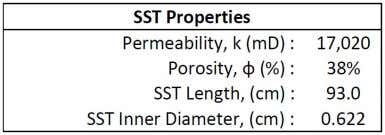 following properties: Table 1—Short Slim Tube Properties A reservoir gas was created from separator samples from