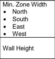 Min. Zone Width  North  South  East  West Wall Height
