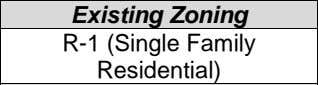 Existing Zoning Permitted Density* Units Allowed