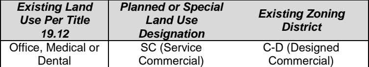 Land Use 19.12 Designation Existing Zoning District Subject Property Office, Medical or SC (Service