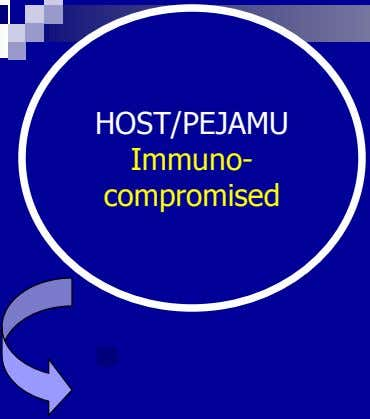 HOST/PEJAMU Immuno- compromised 