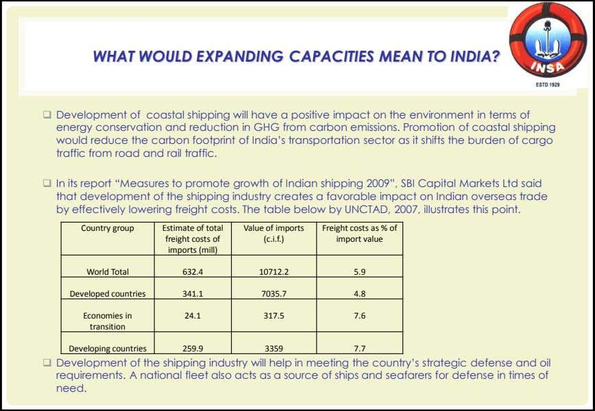 WHAT WOULD EXPANDING CAPACITIES MEAN TO INDIA?  Development of coastal shipping will have a