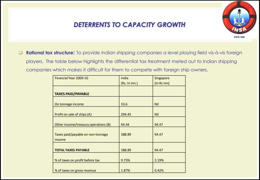 DETERRENTS TO CAPACITY GROWTH  Rational tax structure: To provide Indian shipping companies a level