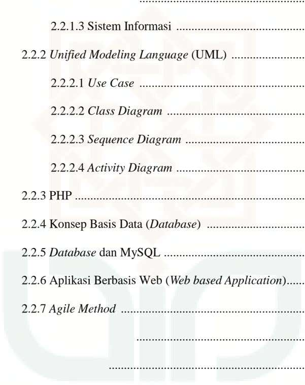 2.2.1.3 Sistem Informasi 2.2.2 Unified Modeling Language (UML) 2.2.2.1 Use Case 2.2.2.2 Class Diagram 2.2.2.3