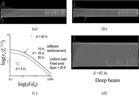 ACI Structural Journal/ September-October 2007 Fig. B—Finite element simulations for Bentz's slab: (a)
