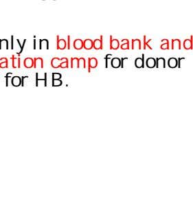 Used mainly in blood bank and blood donation camp for donor screening for HB.