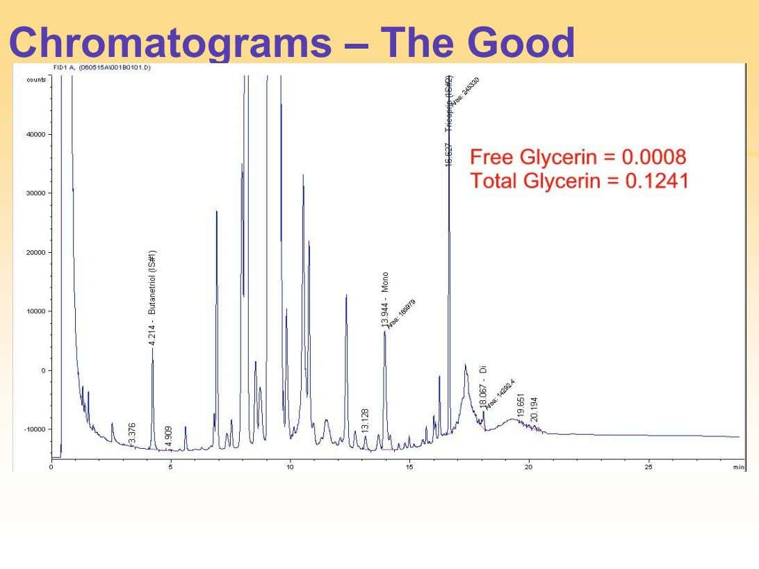 Chromatograms – The Good