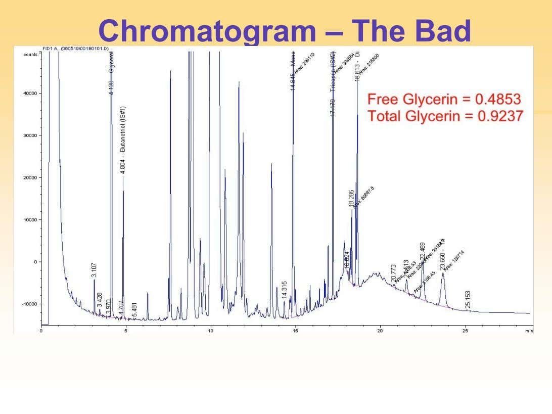 Chromatogram – The Bad