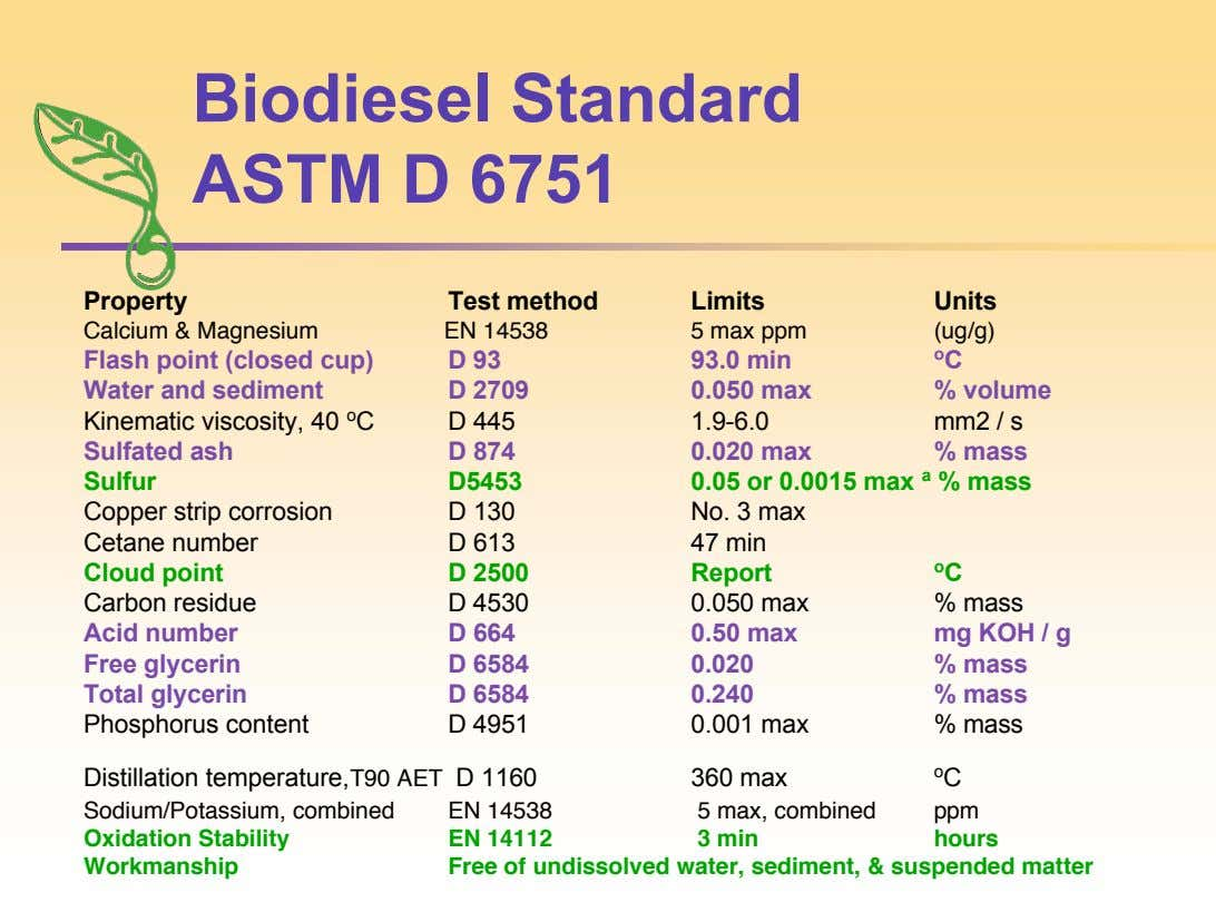 Biodiesel Standard ASTM D 6751 Property Test method Limits Units Calcium & Magnesium EN 14538 5