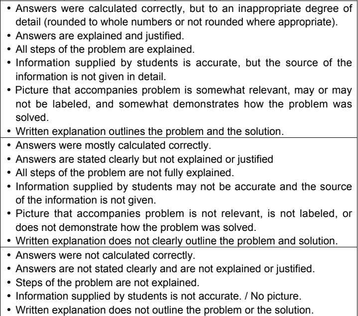 Written explanation outlines the problem and the solution. 2 • Answers were mostly calculated correctly. •