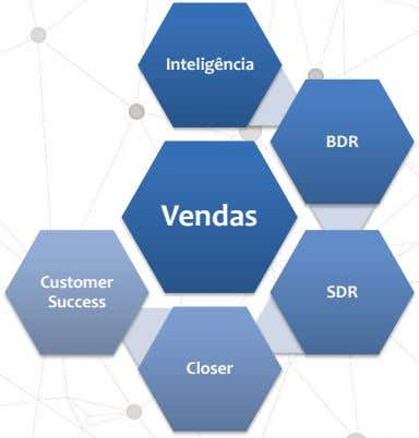 Inteligência BDR Vendas Customer SDR Success Closer