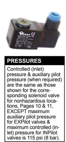 PRESSURES Controlled (inlet) pressure & auxiliary pilot pressure (when required) are the same as those