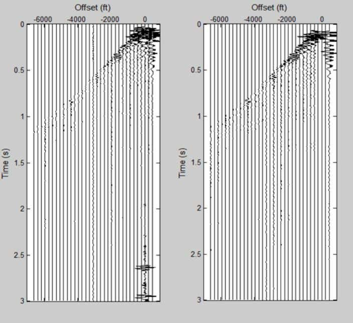 Figure 3.6: Seismic data before (left) and after (right) trace editing and muting (modified by