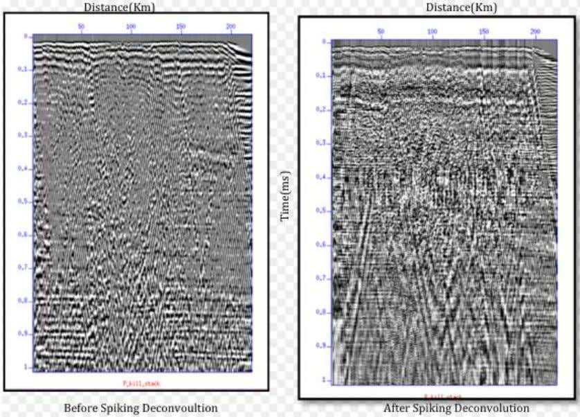 Figure 5.3: Spiking Deconvolution, before and after. (Wikimedia Commons 1 4 ) Page 33 from