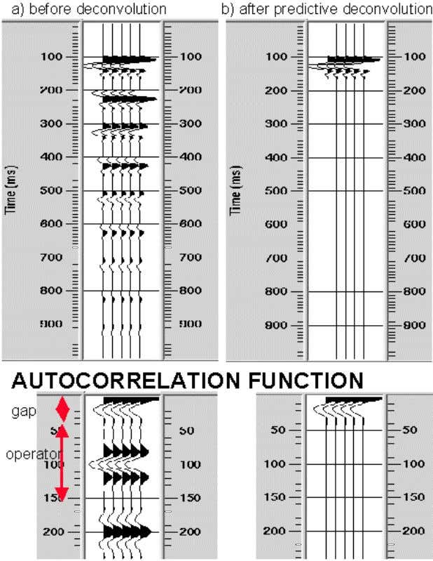 and not whichever noise, like coherent or incoherent noise. Figure 5.9: Autocorrelation function 1 5 .