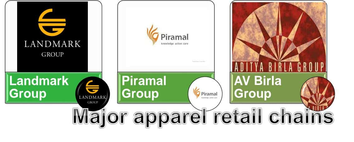 Landmark Piramal AV Birla Group Group Group
