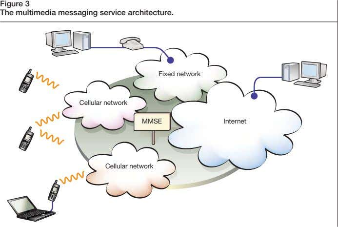 Figure 3 The multimedia messaging service architecture. Fixed network Cellular network MMSE Internet Cellular