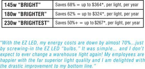 "145w ""BRIGHT"" Saves 68% = up to $364*, per light, per year 180w ""BRIGHTER"" Saves"