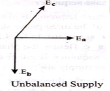 Balanced three phase supply: • A three phase supply is said to be balanced, when all