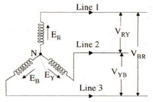 Line voltage V between line 2 and line 3 is the vector difference of E and