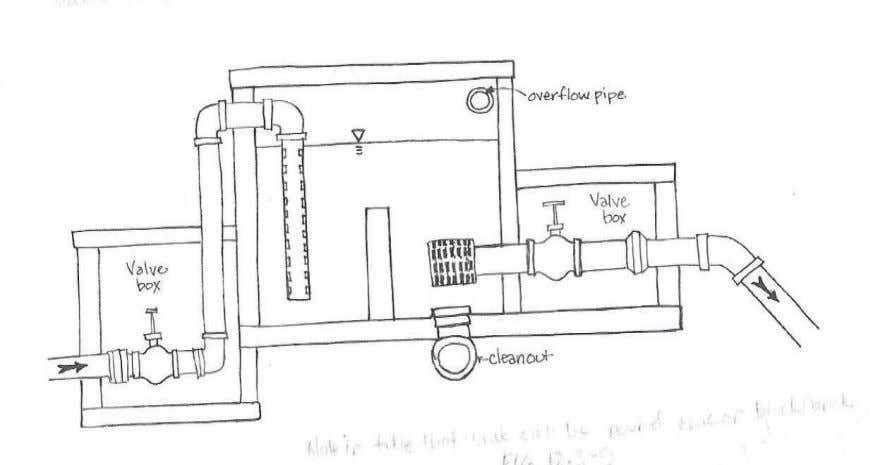 Chapter 11 27 Figure 11-3. Profile view cross section of break pressure tank and components. Float