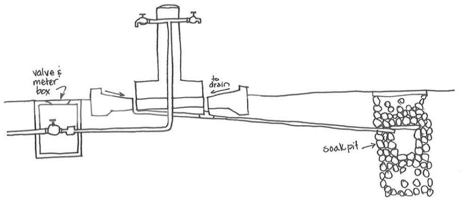 Chapter 11 33 Figure 11-9. Tap stand design integrated with greywater evacuation, drainage, and optional shutoff