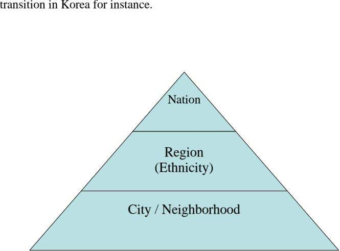 transition in Korea for instance. Nation Region (Ethnicity) City / Neighborhood