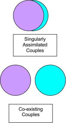 Singularly Assimilated Couples Co-existing Couples