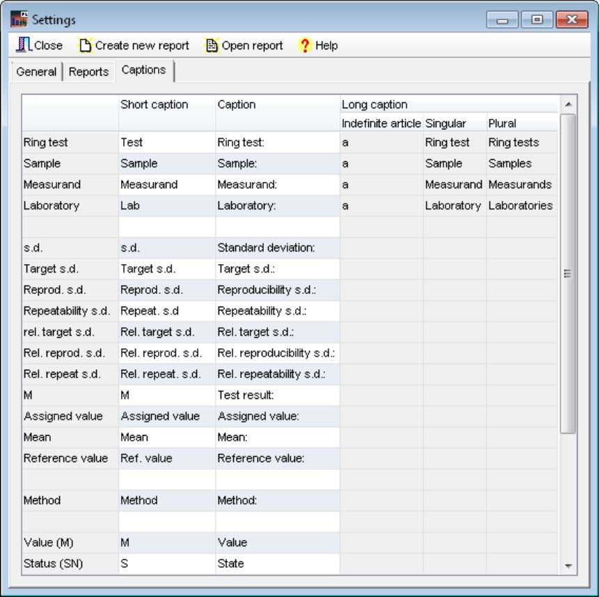 ProLab Plus – Manual . File Menu 19 Figure 5: File – Settings – Captions 6.2