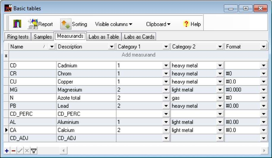 description or category (or manually via drag and drop). Figure 13: Database – Basic Tables –