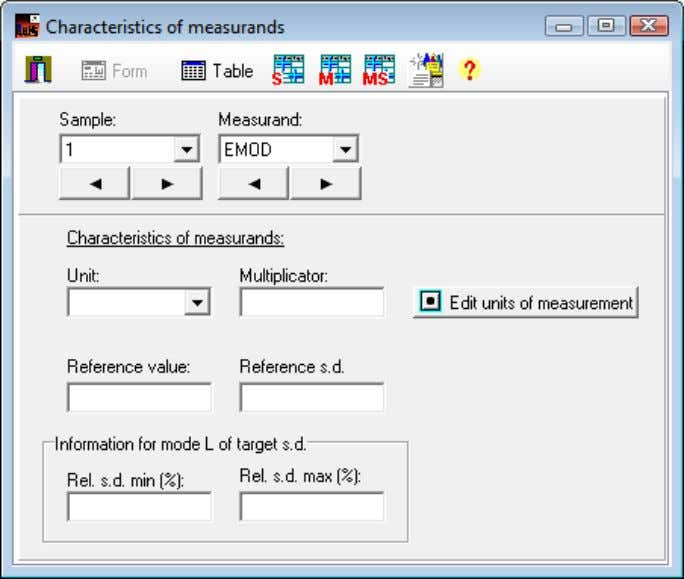 assigned to all measurands in all samples of the ring test. Figure 24: Database – Characteristics