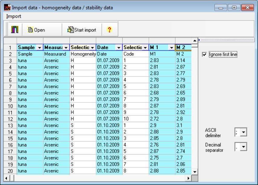Plus – Manual . Test on homogeneity and stability Figure 45: Homogeneity/Stability – Import test results