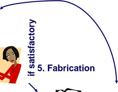 5. Fabrication if satisfactory