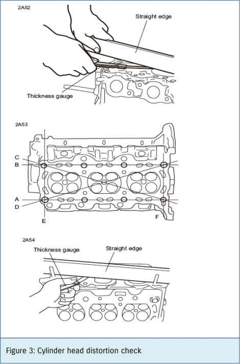 Figure 3: Cylinder head distortion check