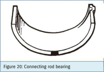 Figure 20: Connecting rod bearing