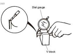 from the cylinder head to the end of the valve stem. A B Figure 28: Valve