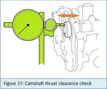 Figure 37: Camshaft thrust clearance check