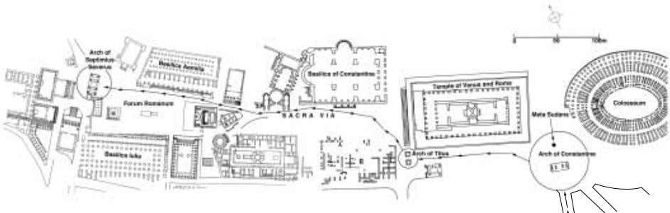 FIGURE 28 Rome, plan with path from Arch of Constantine to Arch of Septimius Severus.