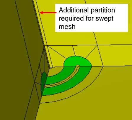 Additional partition required for swept mesh