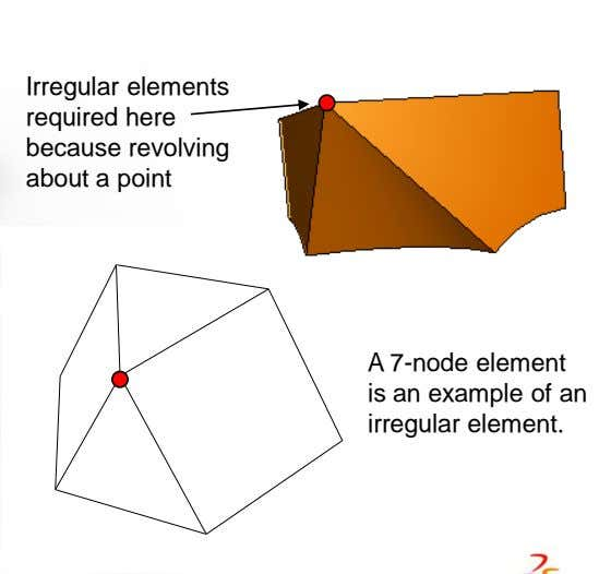 Irregular elements required here because revolving about a point A is 7-node element an example