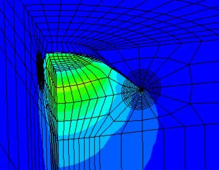 Mises stress distribution of full three- dimensional model. Deformation scale factor = 1.e6 Modeling Fracture and
