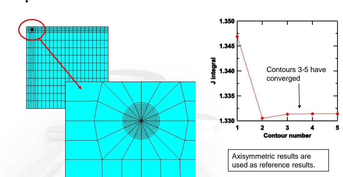 • Contours 3-5 have converged Axisymmetric results are used as reference results.