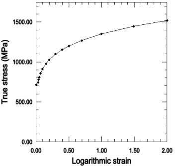 • Elastic-plastic material • Low alloy ferritic steel 1/ √ r singularity modeled in the crack-tip