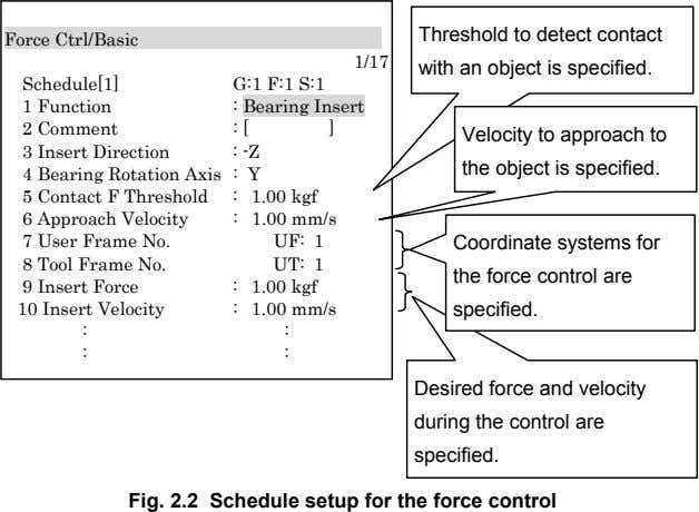Force Ctrl/Basic 1/17 Threshold to detect contact with an object is specified. Schedule[1] G:1 F:1