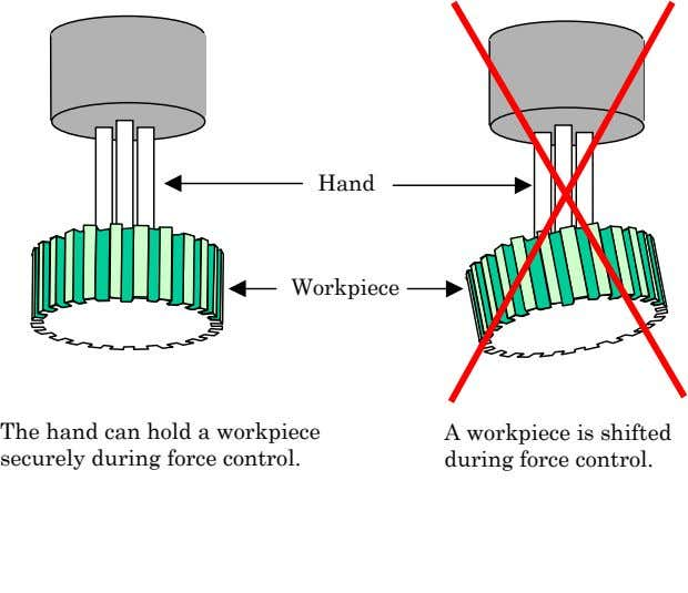 Hand Workpiece The hand can hold a workpiece securely during force control. A workpiece is
