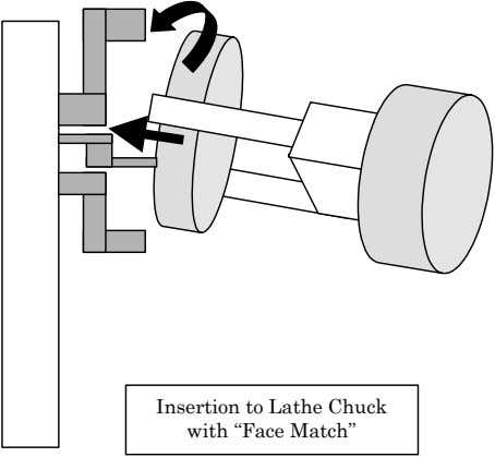 "Insertion to Lathe Chuck with ""Face Match"""